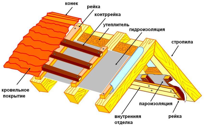 treugolnyj-dom-foto-video-dom-shalash-idei-dlya-proekta-28