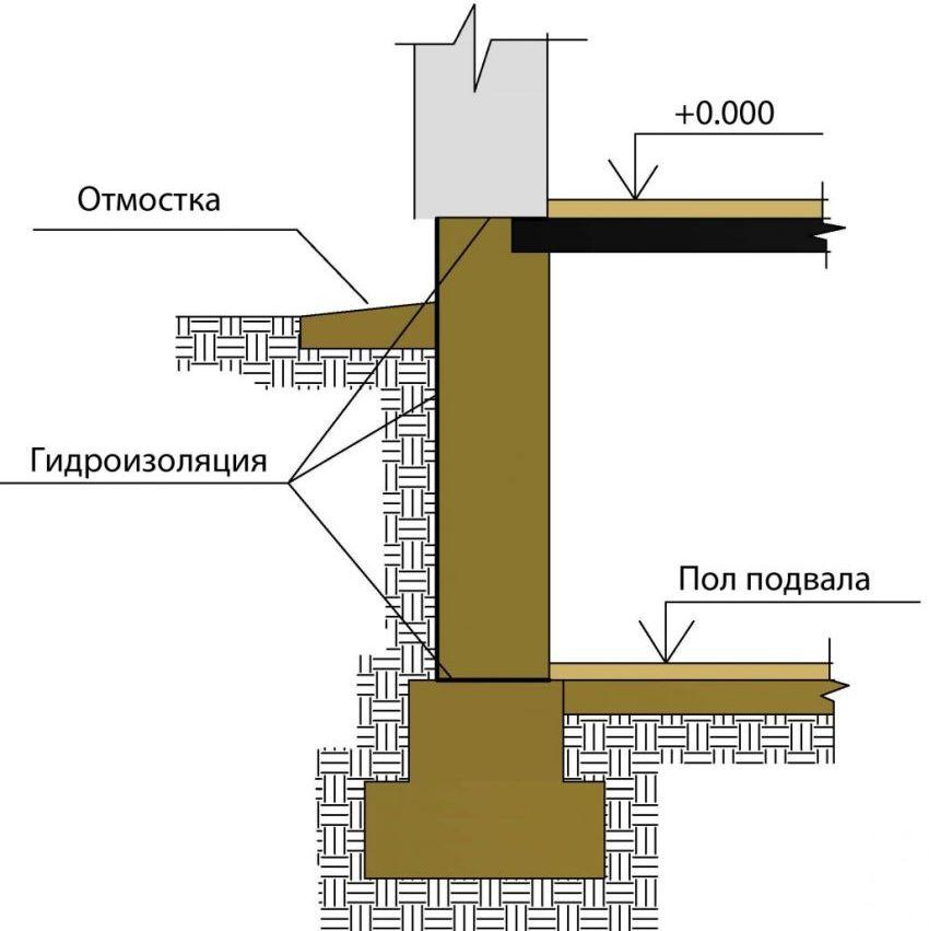 treugolnyj-dom-foto-video-dom-shalash-idei-dlya-proekta-21