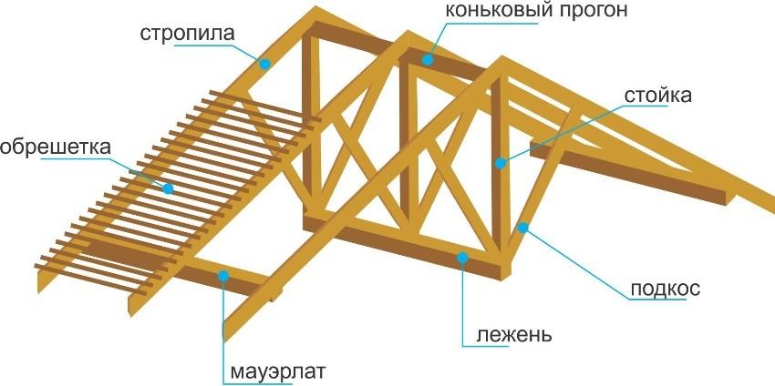 treugolnyj-dom-foto-video-dom-shalash-idei-dlya-proekta-23
