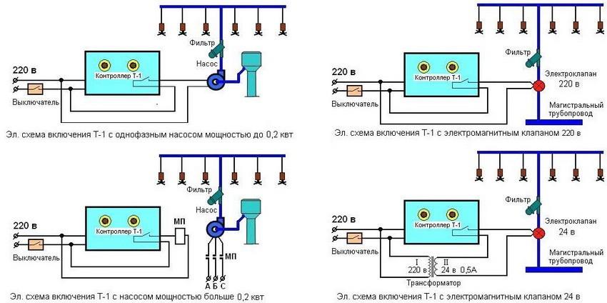 sistema-avtopoliva-foto-video-kak-sdelat-avtopoliv-na-dache-13