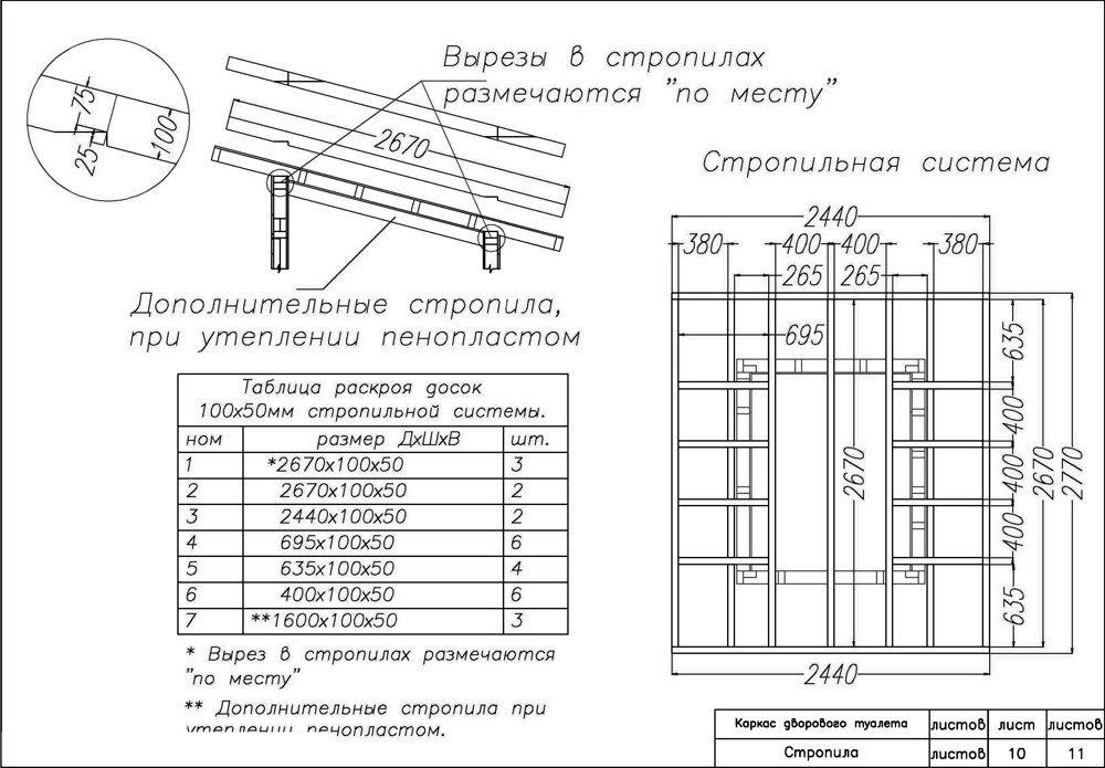dachnyj-tualet-foto-video-vidy-klozetov-chertezhi-i-razmery-22