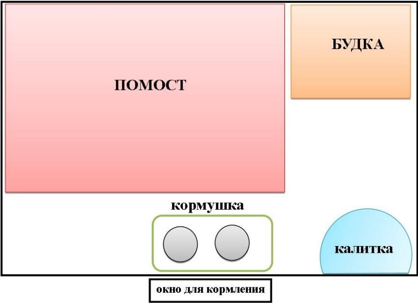 voler-dlya-sobaki-foto-video-rekomendatsii-kak-sdelat-svoimi-rukami-35