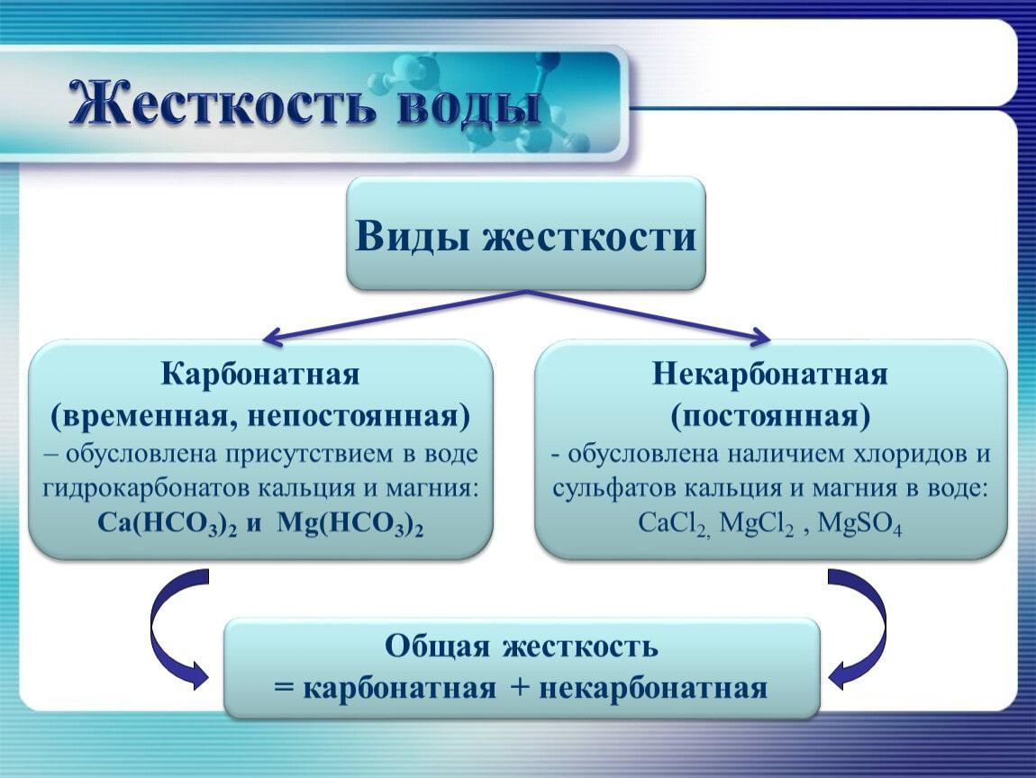 chem-opasna-povyshennaya-zhestkost-vody-1